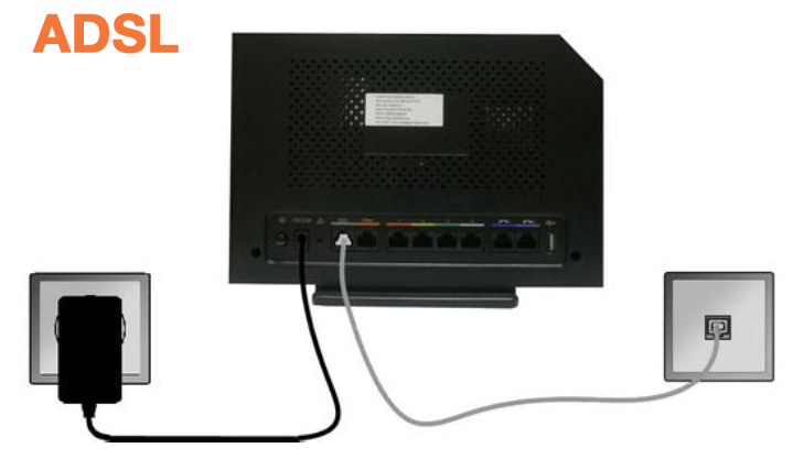 Livebox next ADSL