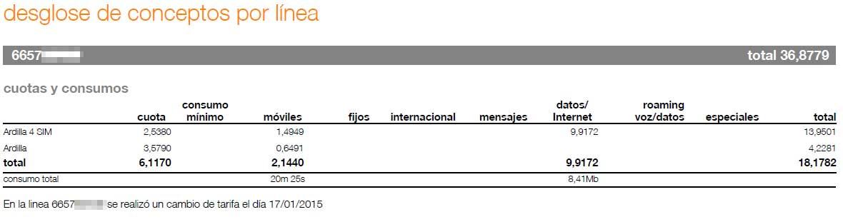 Resultado de imagen de factura orange con cambio de tarifa