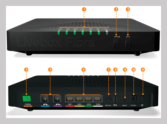 todo lo que debes saber sobre tu router livebox fibra ayuda orange. Black Bedroom Furniture Sets. Home Design Ideas