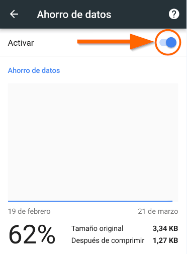 Ahorro datos Chrome