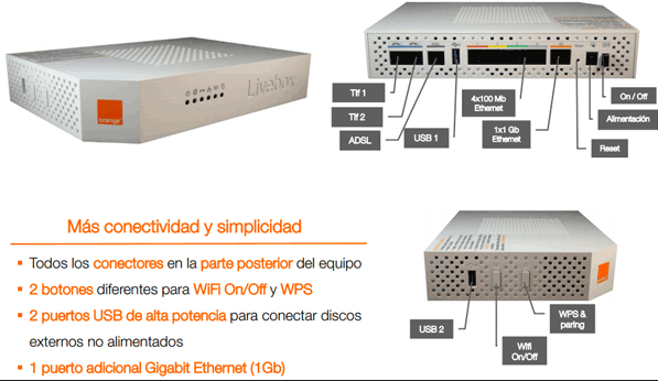 Caracter 237 Sticas Destacadas Del Router Livebox 2 1 De